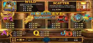 Review Daftar Slot Horus Eye Apk Joker388